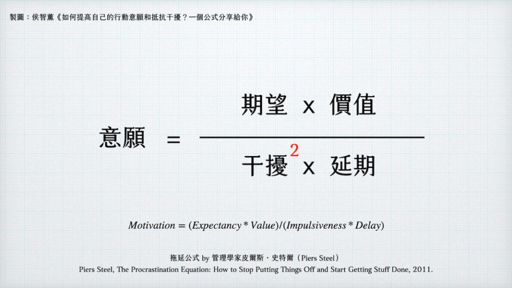 拖延公式:意願,期望、價值、干擾和延期
