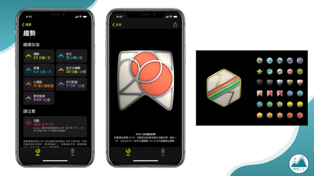 Apple-Watch 生活工作應用 運動獎牌