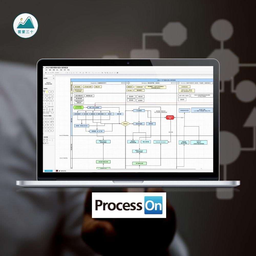 ProcessOn 線上流程圖工具